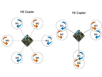 Multicopter Controller mit MEMS GYRO