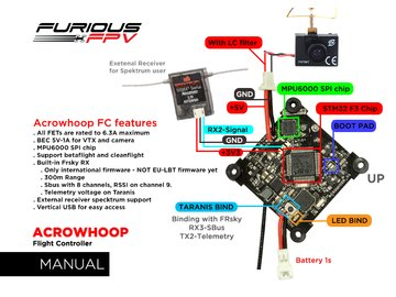 Furious FPV AcroWhoop Mini FC F3 Inductrix