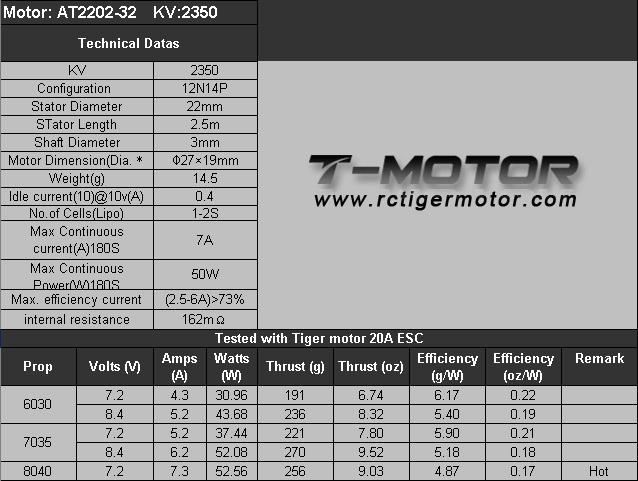 T-Motor-AT2202