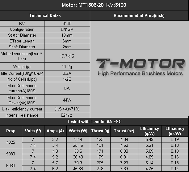 T-Motor-MT1306